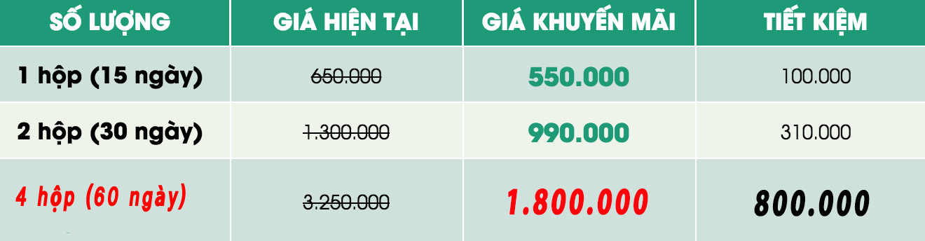 giá tăng cân kentamax