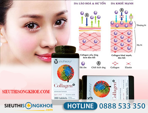 review Collagen Youtheory 2