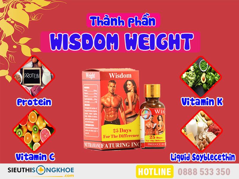 thành phần wisdom weight